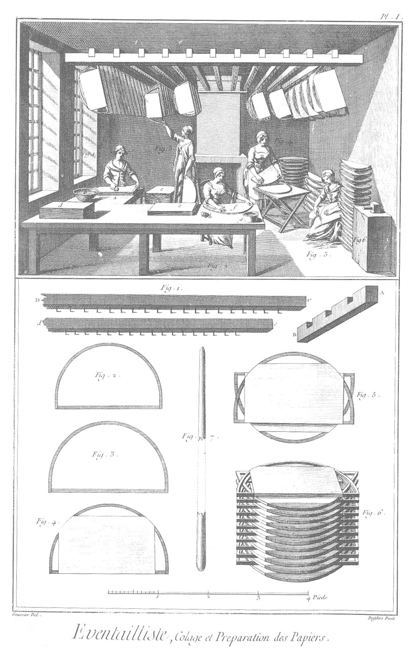 "Denis Diderot, ""Éventailliste, Colage et Préparation des Papiers (Fan maker, collage and paper preparation)"", plate 1 From ""Encyclopédie, ou dictionnaire raisonné des sciences, des arts et des métiers"", 1765"